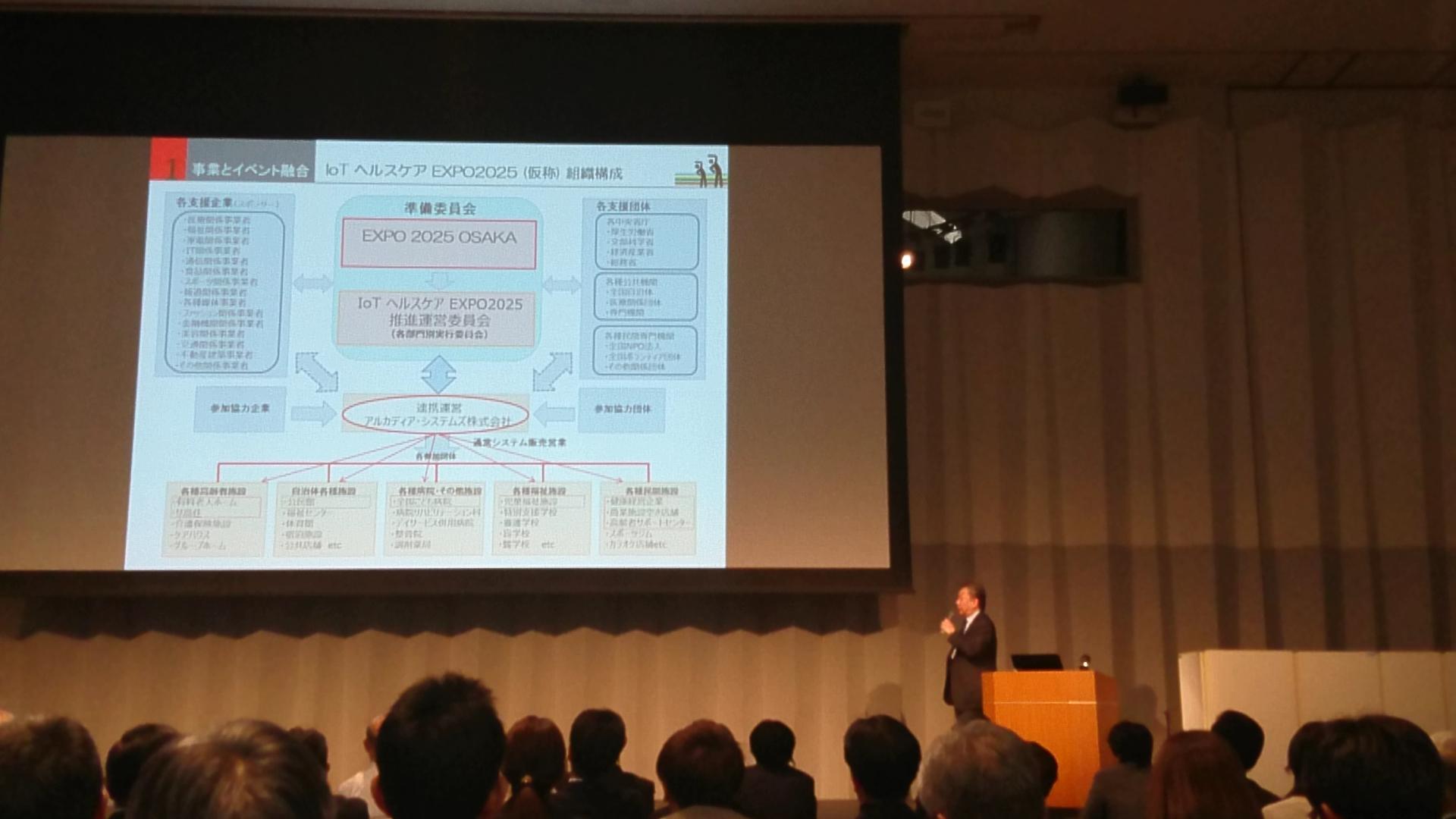 「IoTヘルスケアEXPO2025に向けたセンシング運動システム事業」プレゼンテーション